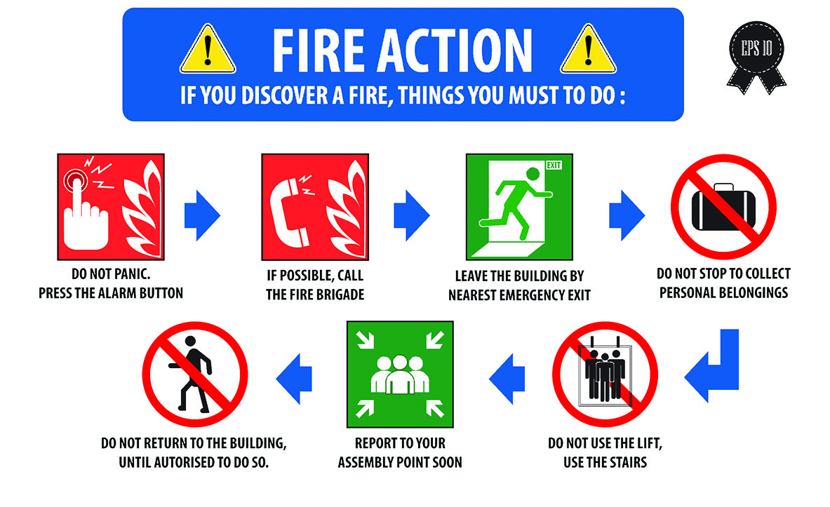 How Can Fire Be Prevented In A Building