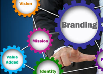 Is your brand name suitable globally?
